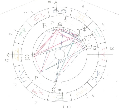 die genaue geburtszeit von hitler ist nicht bekannt wir wissen nur da er am nachmittag des 20 april 1889 geboren wurde die meisten astrologen verwenden - Hitlers Lebenslauf